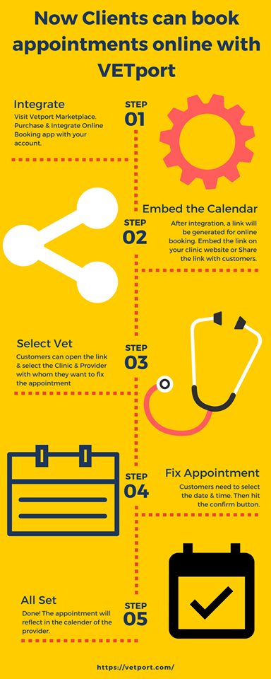 Clients can book appointments online with VETport. Integrate, Embed the calendar, Select Veterinarian, Fix Appointment & all set.