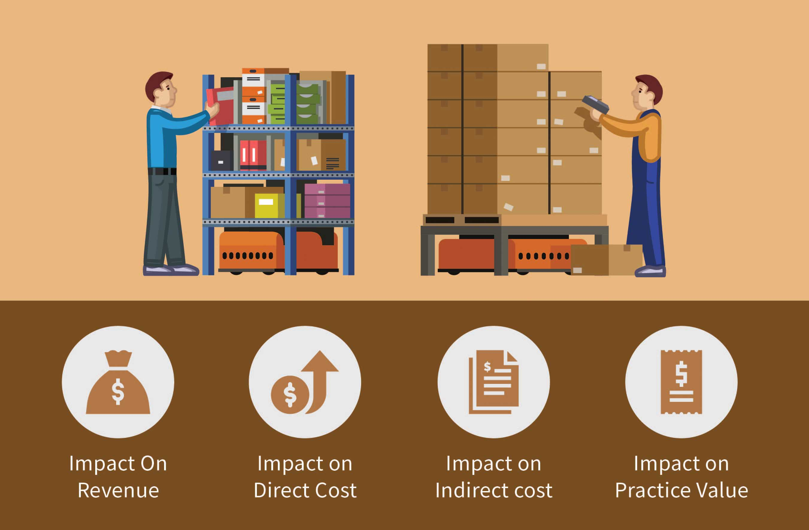 Reasons why inventory management is important for Veterinary Clinics